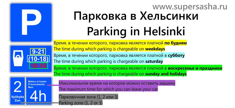parkinghelsinki